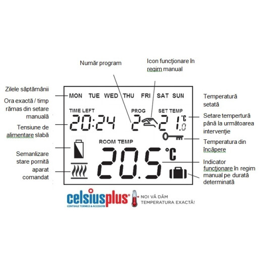 Termostat    Computherm Q7 RF